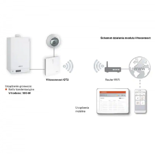 vitodens 100 vitoconnect SCHEMAT